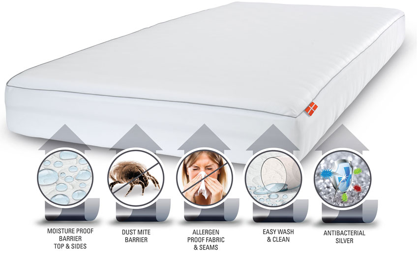 Silver Tech Mattress Protector - Antibacterial Silver Mattress Protector - Allergen Proof Mattress Protector - Dust Mite Barrier Mattress Protector - Danican Private Label Bedding